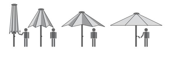 Fonctionnement d'un parasol à ouverture automatique